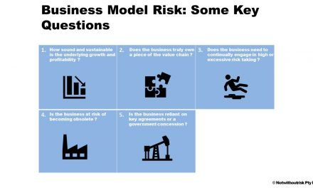 Presentation: Business Model Risk – Building financially and operationally resilient businesses.