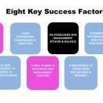 Infographic: 8 Key Success Factors for Effective Risk Management